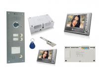 Kit interfonie video pentru 2 familii