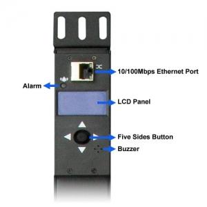 IPM-16120 * IP-based 16-port Metered Power Distribution Unit