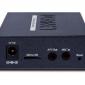IVS-H125 H.264 Internet Video Server